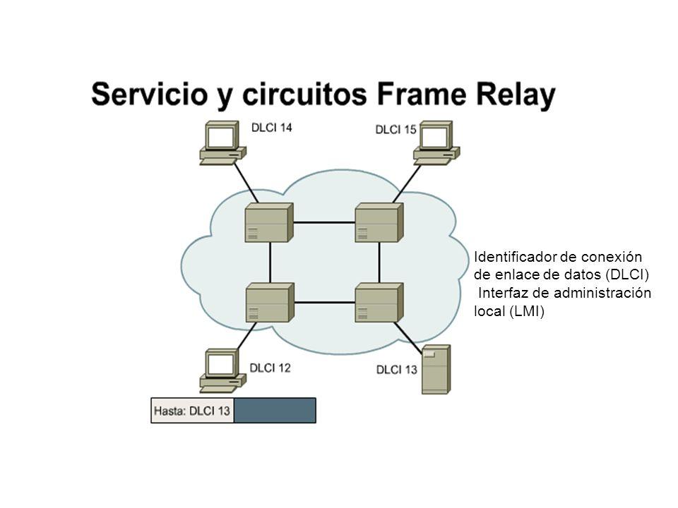 Identificador de conexión de enlace de datos (DLCI) Interfaz de administración local (LMI)