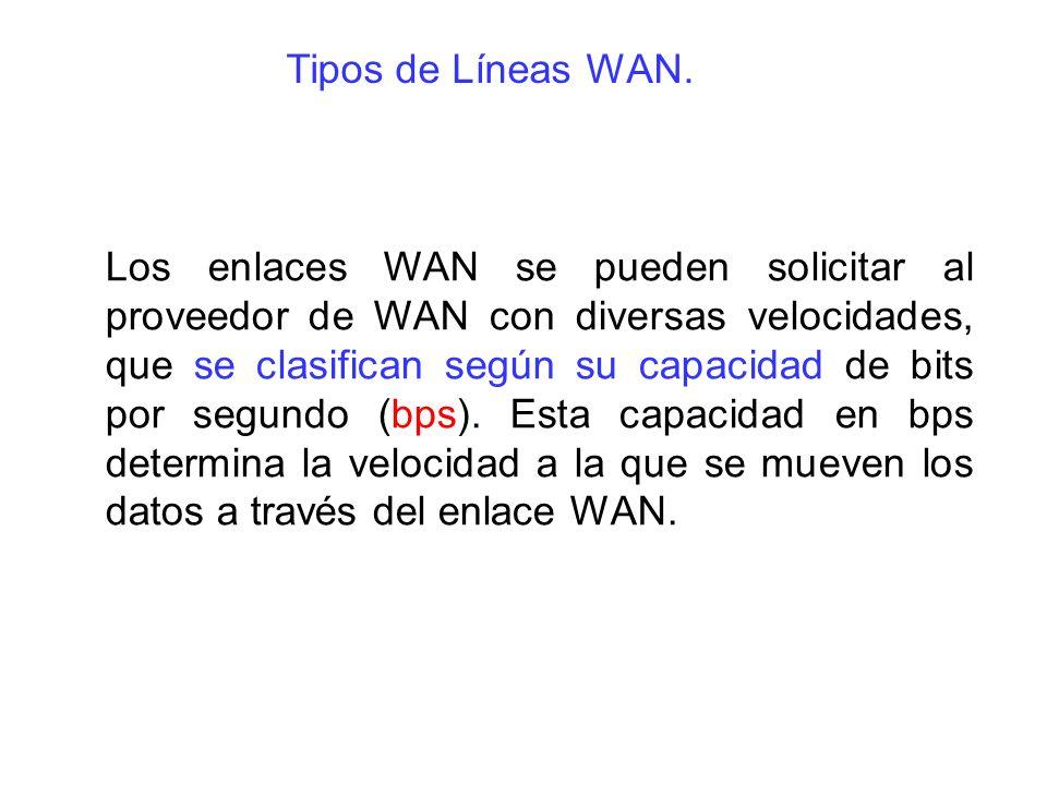 Los enlaces WAN se pueden solicitar al proveedor de WAN con diversas velocidades, que se clasifican según su capacidad de bits por segundo (bps). Esta