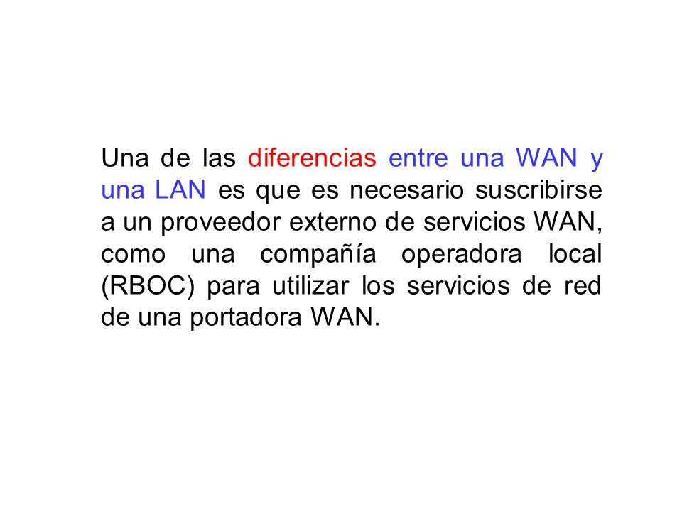Una de las diferencias entre una WAN y una LAN es que es necesario suscribirse a un proveedor externo de servicios WAN, como una compañía operadora lo