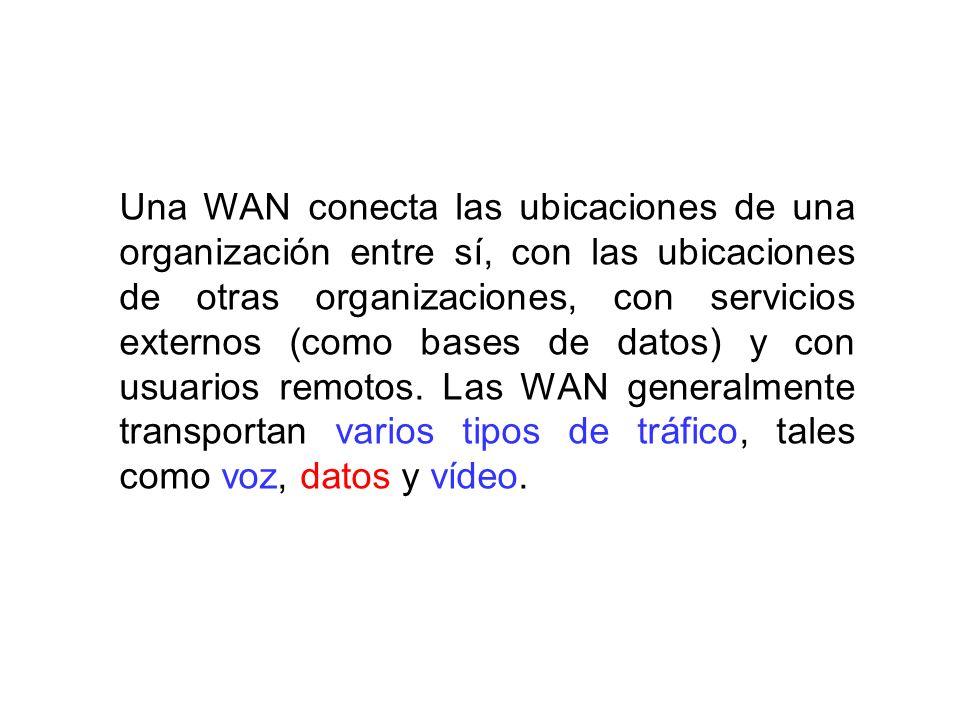 Una WAN conecta las ubicaciones de una organización entre sí, con las ubicaciones de otras organizaciones, con servicios externos (como bases de datos