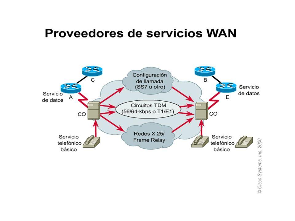 La siguiente figura ilustra dos routers en extremos remotos de una WAN, conectados a través de switches WAN.