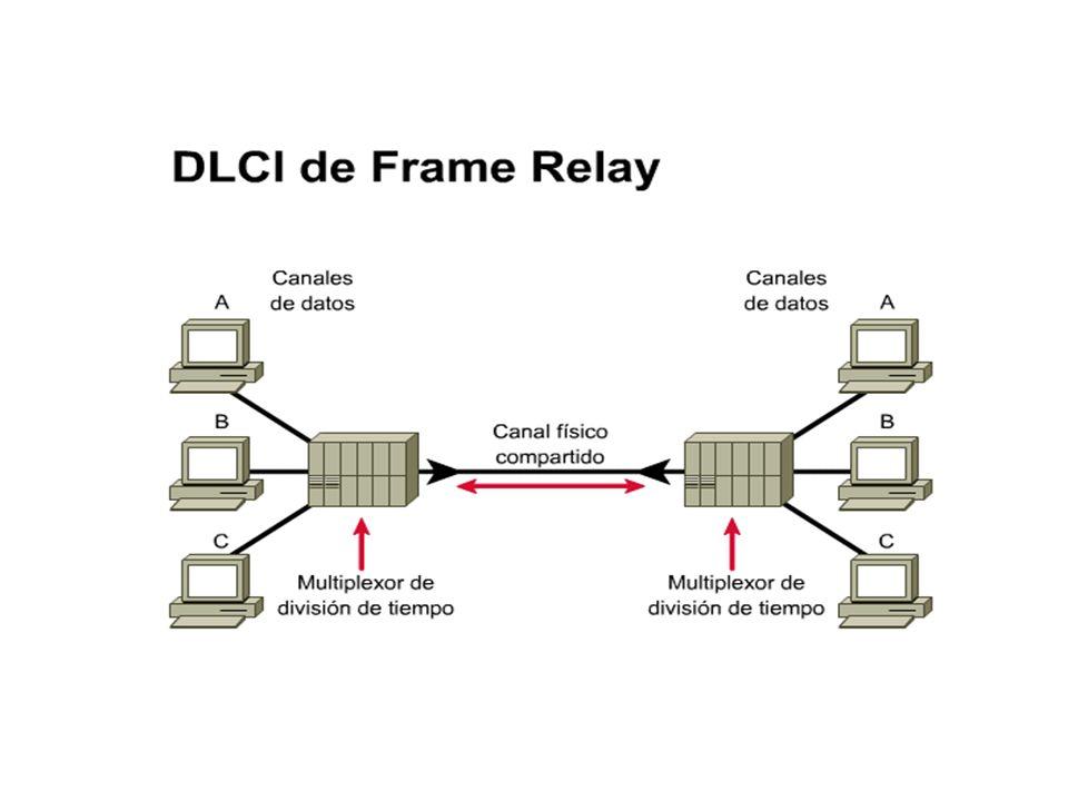 Frame Relay: La información contenida en tramas comparte el ancho de banda con otros suscriptores de la WAN Frame Relay.