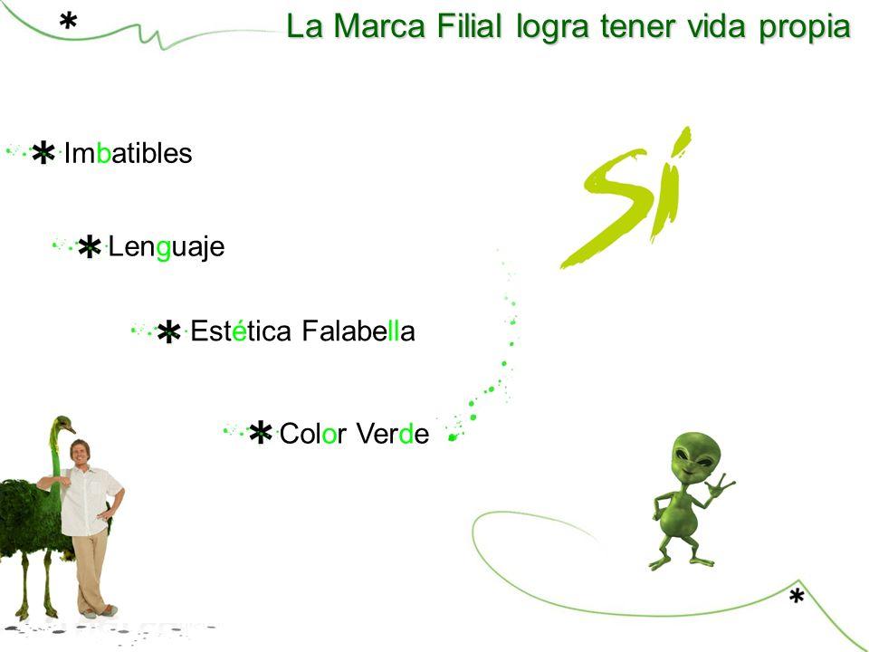 La Marca Filial logra tener vida propia Imbatibles Lenguaje Estética Falabella Color Verde