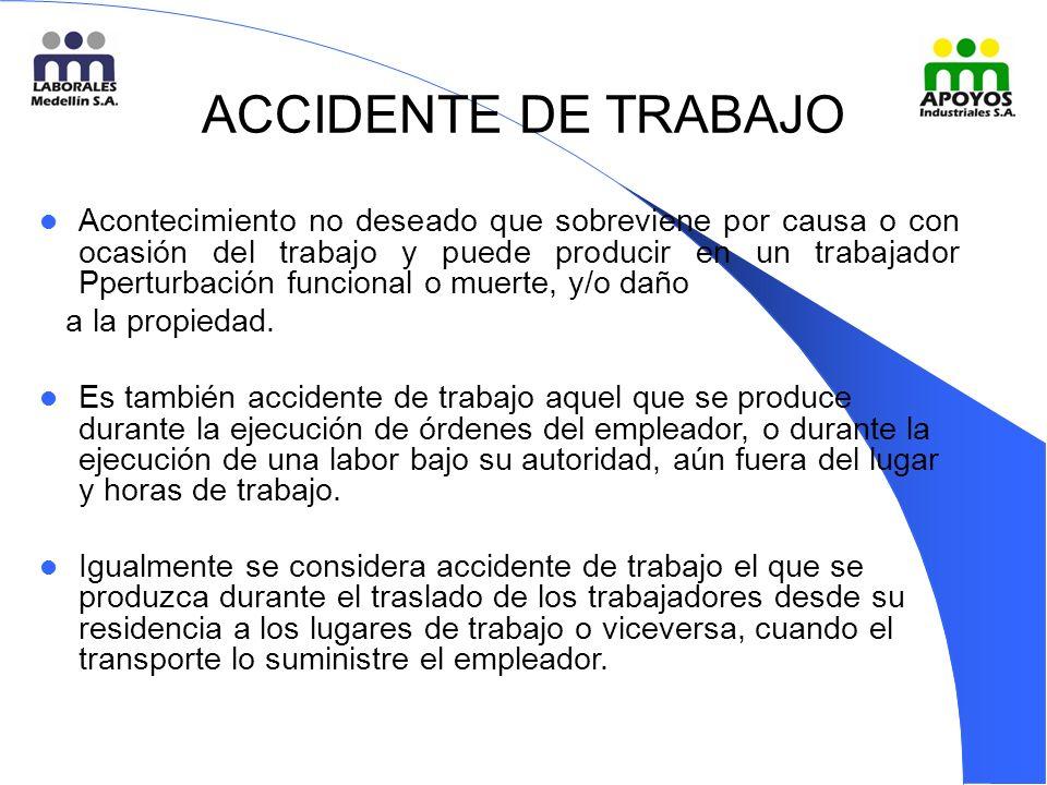 ACCIDENTE DE TRABAJO Acontecimiento no deseado que sobreviene por causa o con ocasión del trabajo y puede producir en un trabajador Pperturbación funcional o muerte, y/o daño a la propiedad.