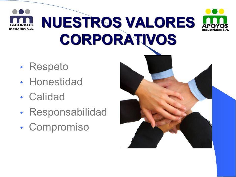 NUESTROS VALORES CORPORATIVOS Respeto Honestidad Calidad Responsabilidad Compromiso
