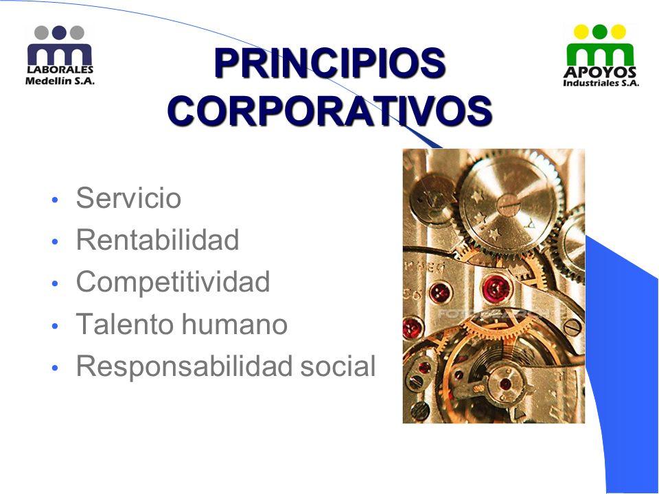 PRINCIPIOS CORPORATIVOS Servicio Rentabilidad Competitividad Talento humano Responsabilidad social