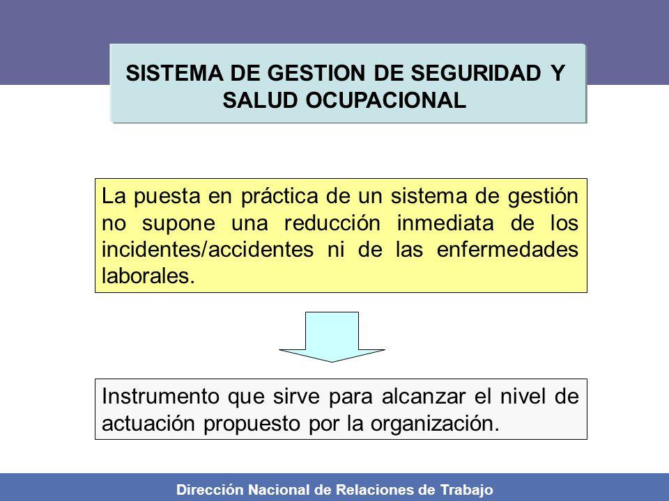 Dirección Nacional de Relaciones de Trabajo La puesta en práctica de un sistema de gestión no supone una reducción inmediata de los incidentes/acciden