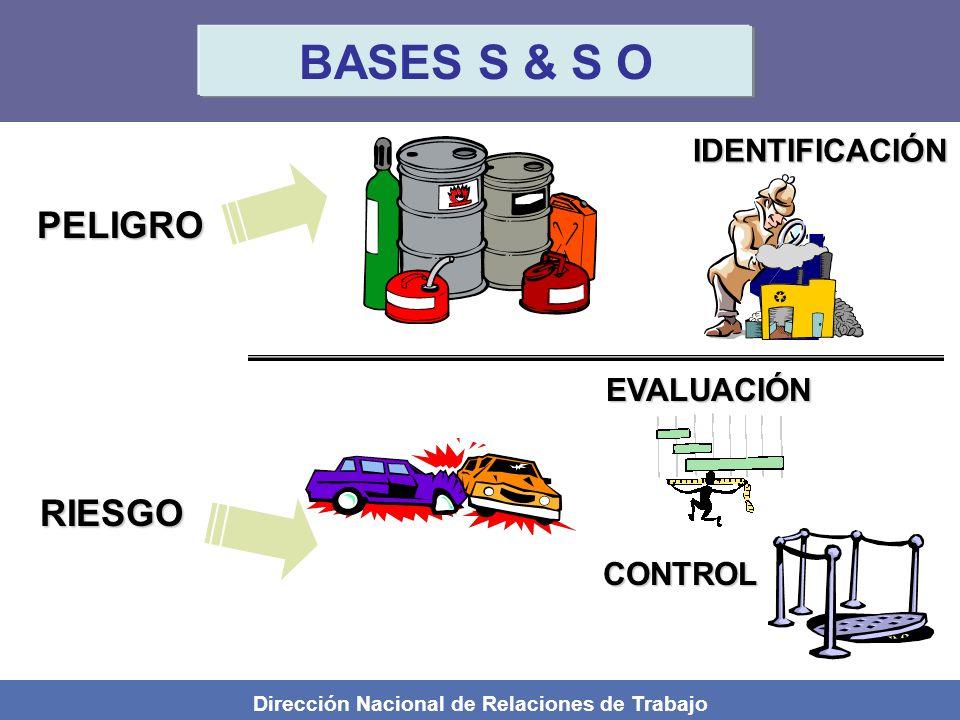 Dirección Nacional de Relaciones de Trabajo PELIGRO RIESGO IDENTIFICACIÓN EVALUACIÓN CONTROL BASES S & S O