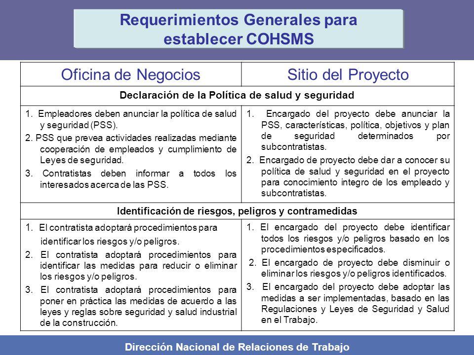 Dirección Nacional de Relaciones de Trabajo Requerimientos Generales para establecer COHSMS Oficina de NegociosSitio del Proyecto Declaración de la Po