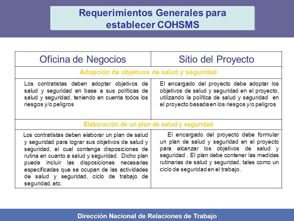 Dirección Nacional de Relaciones de Trabajo Requerimientos Generales para establecer COHSMS Oficina de NegociosSitio del Proyecto Adopción de objetivo