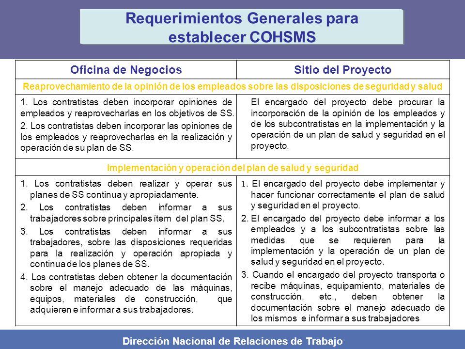 Dirección Nacional de Relaciones de Trabajo Requerimientos Generales para establecer COHSMS Oficina de NegociosSitio del Proyecto Reaprovechamiento de