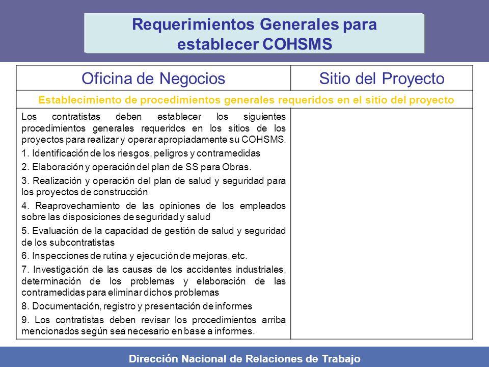 Dirección Nacional de Relaciones de Trabajo Requerimientos Generales para establecer COHSMS Oficina de NegociosSitio del Proyecto Establecimiento de p