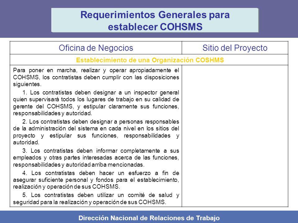 Dirección Nacional de Relaciones de Trabajo Requerimientos Generales para establecer COHSMS Oficina de NegociosSitio del Proyecto Establecimiento de u