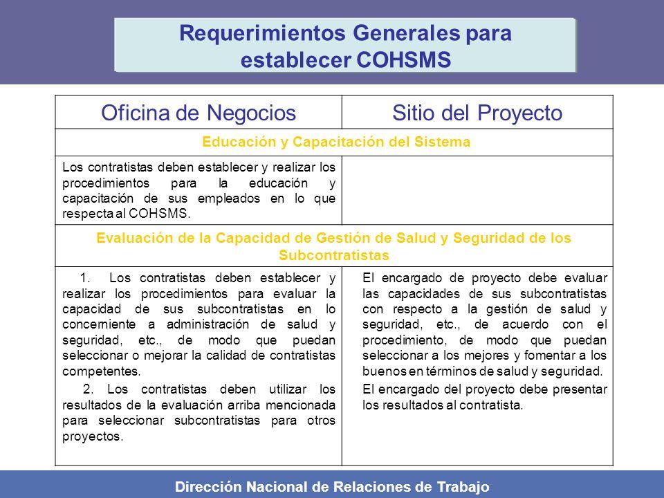Dirección Nacional de Relaciones de Trabajo Requerimientos Generales para establecer COHSMS Oficina de NegociosSitio del Proyecto Educación y Capacita