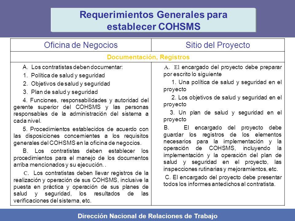 Dirección Nacional de Relaciones de Trabajo Requerimientos Generales para establecer COHSMS Oficina de NegociosSitio del Proyecto Documentación, Regis