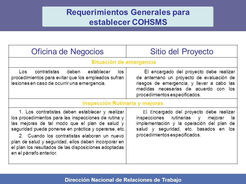 Dirección Nacional de Relaciones de Trabajo Requerimientos Generales para establecer COHSMS Oficina de NegociosSitio del Proyecto Situación de emergen