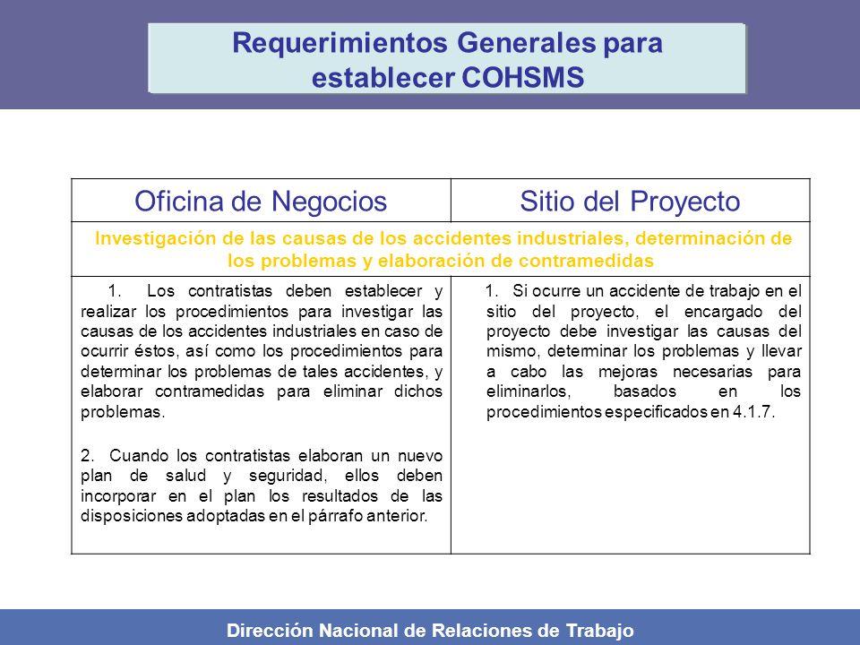 Dirección Nacional de Relaciones de Trabajo Requerimientos Generales para establecer COHSMS Oficina de NegociosSitio del Proyecto Investigación de las