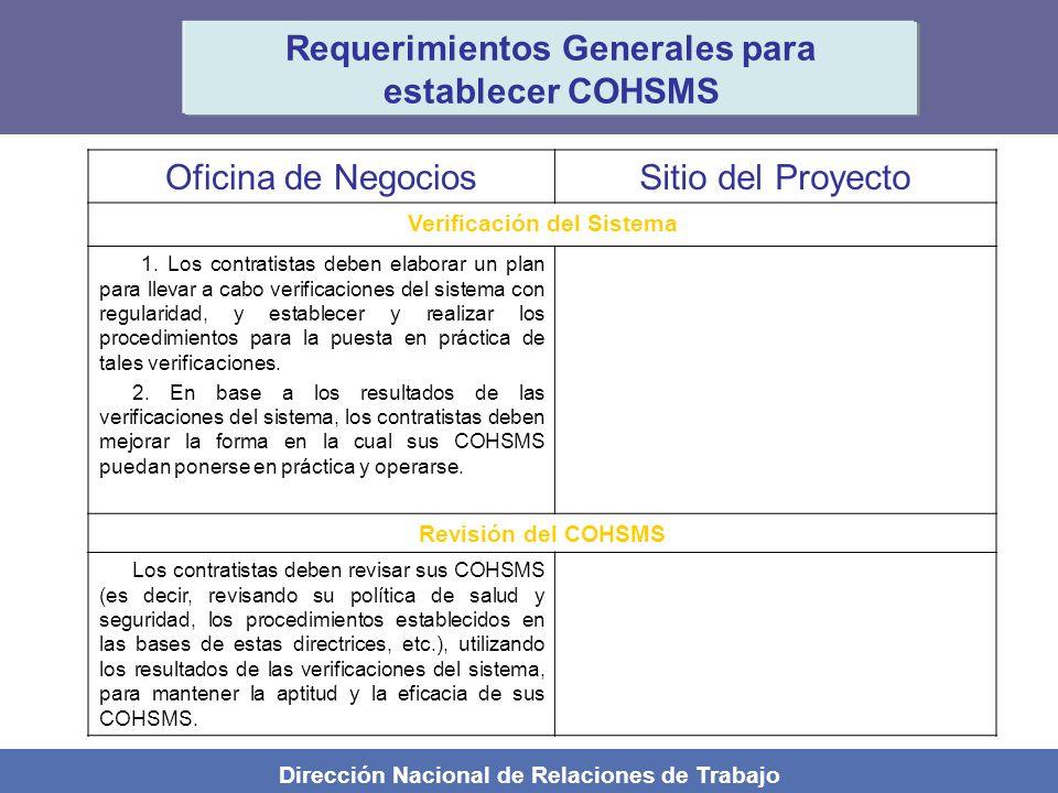 Dirección Nacional de Relaciones de Trabajo Requerimientos Generales para establecer COHSMS Oficina de NegociosSitio del Proyecto Verificación del Sis