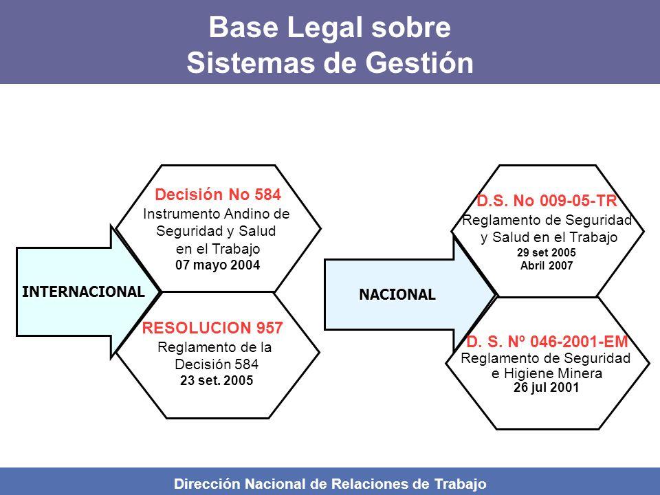 Dirección Nacional de Relaciones de Trabajo Base Legal sobre Sistemas de Gestión RESOLUCION 957 Reglamento de la Decisión 584 23 set. 2005 Decisión No
