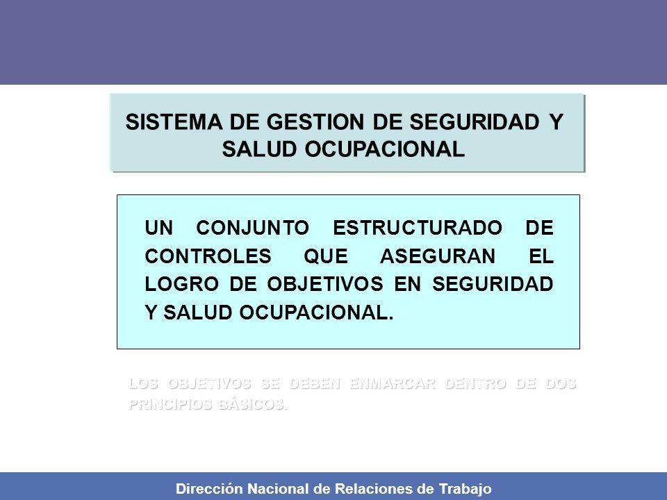 Dirección Nacional de Relaciones de Trabajo Requerimientos Generales para establecer COHSMS Oficina de NegociosSitio del Proyecto Documentación, Registros A.
