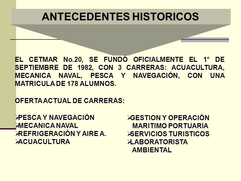 ANTECEDENTES HISTORICOS EL CETMAR No.20, SE FUNDÓ OFICIALMENTE EL 1° DE SEPTIEMBRE DE 1982, CON 3 CARRERAS: ACUACULTURA, MECANICA NAVAL, PESCA Y NAVEG