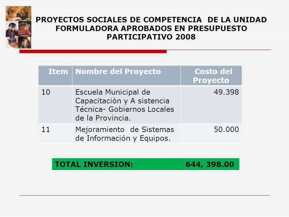 ItemNombre del Proyecto Costo del Proyecto 10Escuela Municipal de Capacitación y A sistencia Técnica- Gobiernos Locales de la Provincia. 49.398 11Mejo