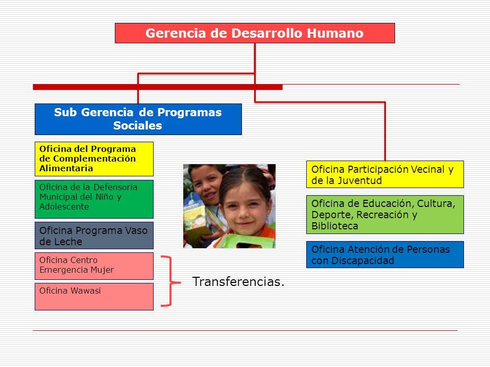 Oficina de la Defensoría Municipal del Niño y Adolescente Oficina Programa Vaso de Leche Oficina del Programa de Complementación Alimentaria Oficina C