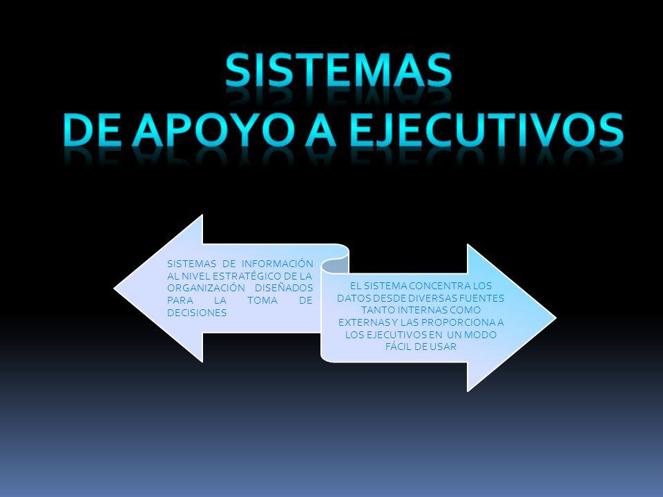 SISTEMAS DE INFORMACIÓN AL NIVEL ESTRATÉGICO DE LA ORGANIZACIÓN DISEÑADOS PARA LA TOMA DE DECISIONES EL SISTEMA CONCENTRA LOS DATOS DESDE DIVERSAS FUENTES TANTO INTERNAS COMO EXTERNAS Y LAS PROPORCIONA A LOS EJECUTIVOS EN UN MODO FÁCIL DE USAR