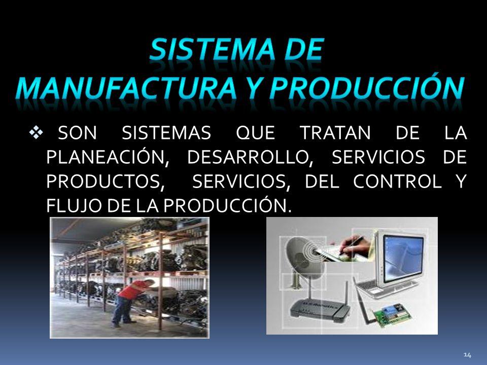 SON SISTEMAS QUE TRATAN DE LA PLANEACIÓN, DESARROLLO, SERVICIOS DE PRODUCTOS, SERVICIOS, DEL CONTROL Y FLUJO DE LA PRODUCCIÓN. 14