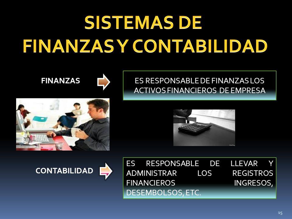 FINANZAS CONTABILIDAD ES RESPONSABLE DE FINANZAS LOS ACTIVOS FINANCIEROS DE EMPRESA ES RESPONSABLE DE LLEVAR Y ADMINISTRAR LOS REGISTROS FINANCIEROS INGRESOS, DESEMBOLSOS, ETC.
