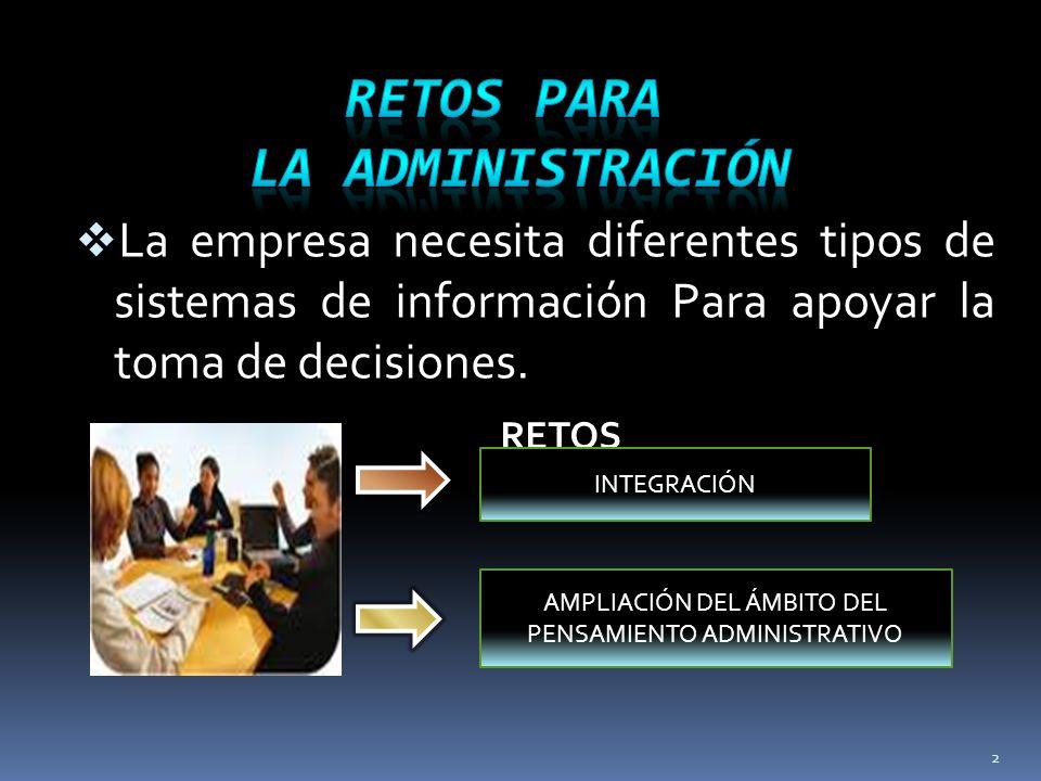 La empresa necesita diferentes tipos de sistemas de información Para apoyar la toma de decisiones. RETOS INTEGRACIÓN AMPLIACIÓN DEL ÁMBITO DEL PENSAMI