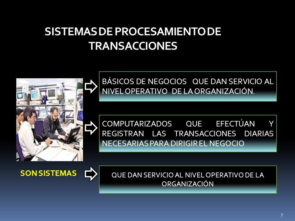 SISTEMAS DE PROCESAMIENTO DE TRANSACCIONES SON SISTEMAS BÁSICOS DE NEGOCIOS QUE DAN SERVICIO AL NIVEL OPERATIVO DE LA ORGANIZACIÓN. COMPUTARIZADOS QUE