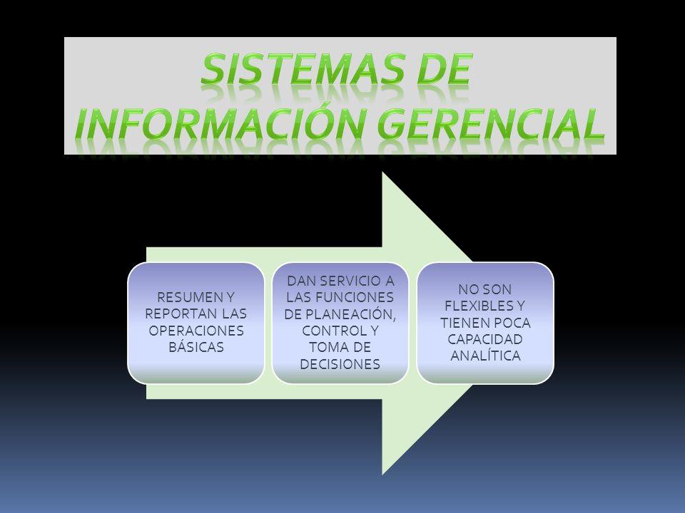 RESUMEN Y REPORTAN LAS OPERACIONES BÁSICAS DAN SERVICIO A LAS FUNCIONES DE PLANEACIÓN, CONTROL Y TOMA DE DECISIONES NO SON FLEXIBLES Y TIENEN POCA CAPACIDAD ANALÍTICA