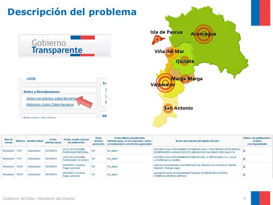 Descripción del problema 4 Gobierno de Chile | Ministerio del Interior