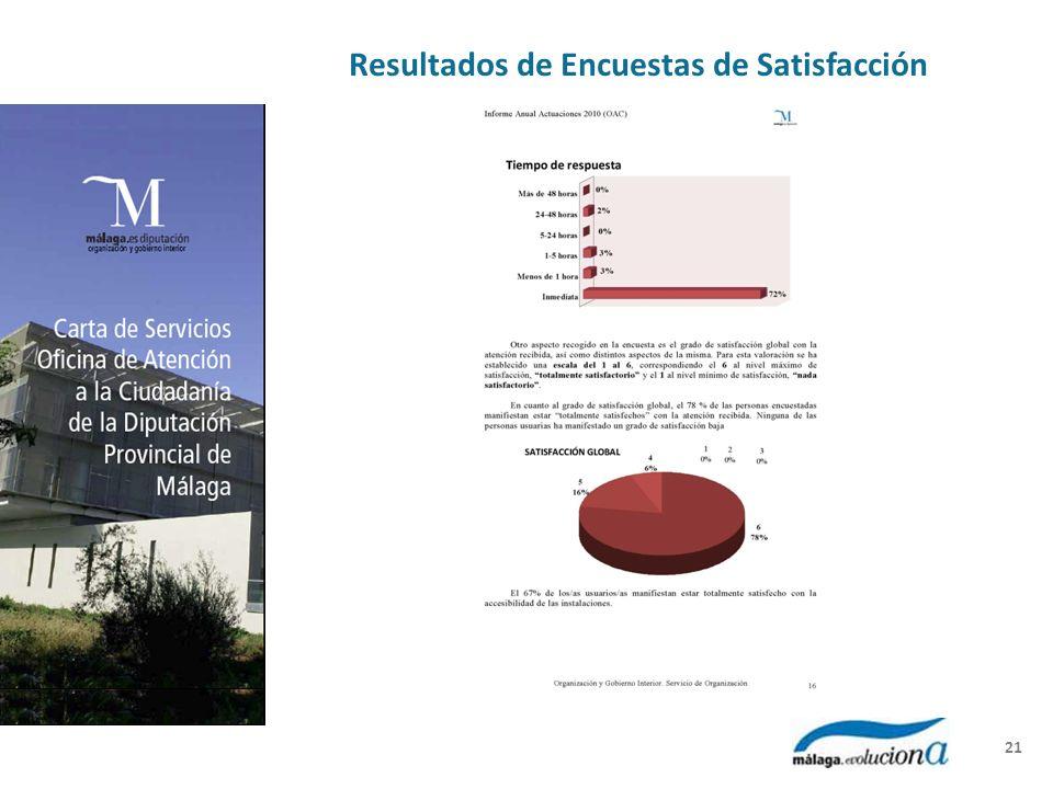 Resultados de Encuestas de Satisfacción 21