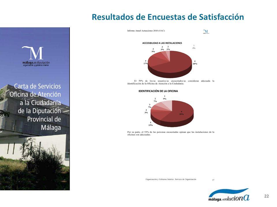 Resultados de Encuestas de Satisfacción 22