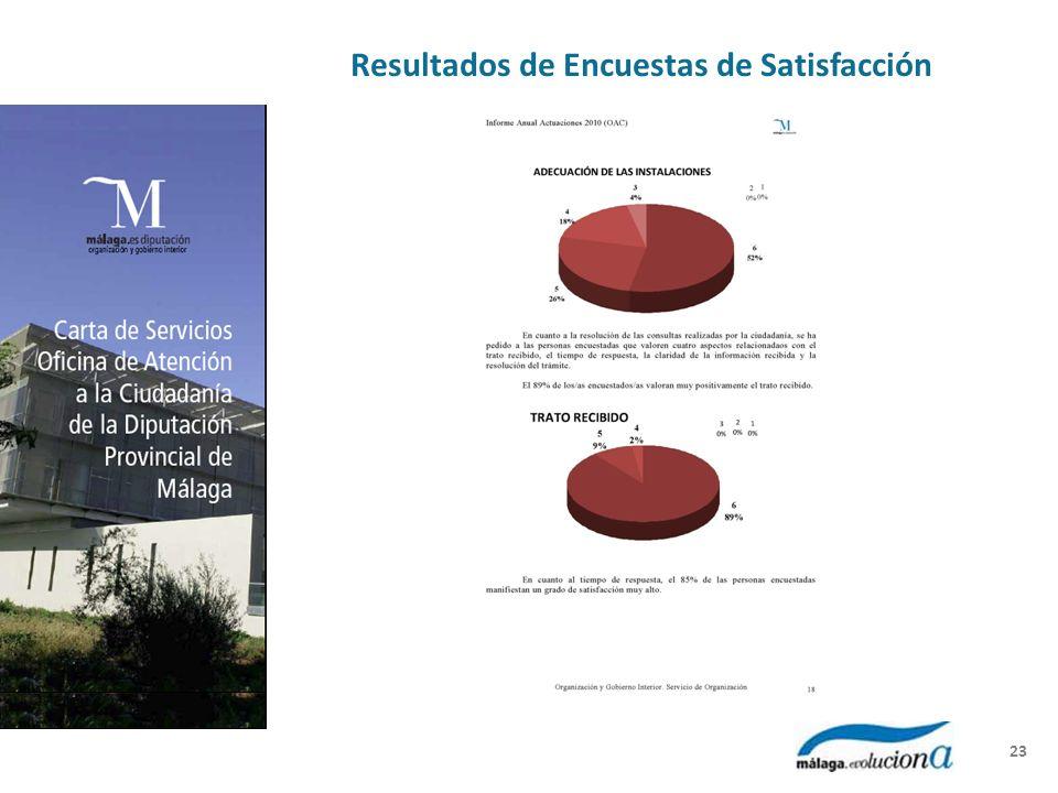 Resultados de Encuestas de Satisfacción 23