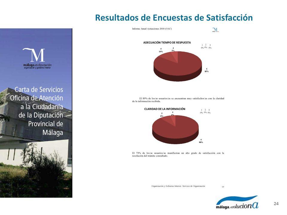 Resultados de Encuestas de Satisfacción 24