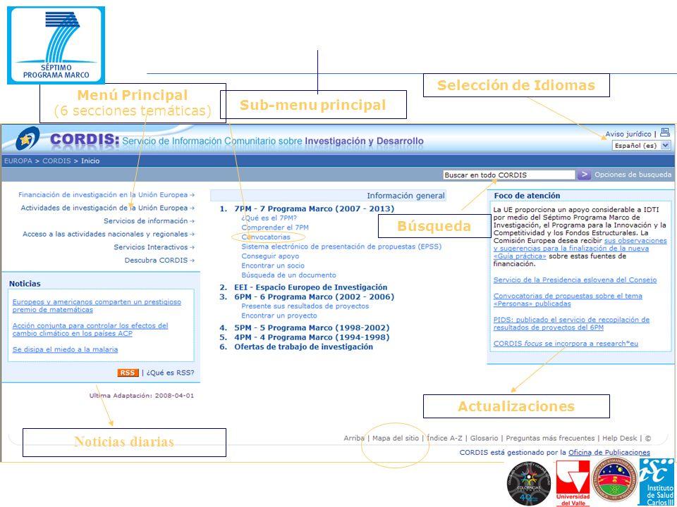 Menú Principal (6 secciones temáticas) Sub-menu principal Selección de Idiomas Noticias diarias Actualizaciones Búsqueda