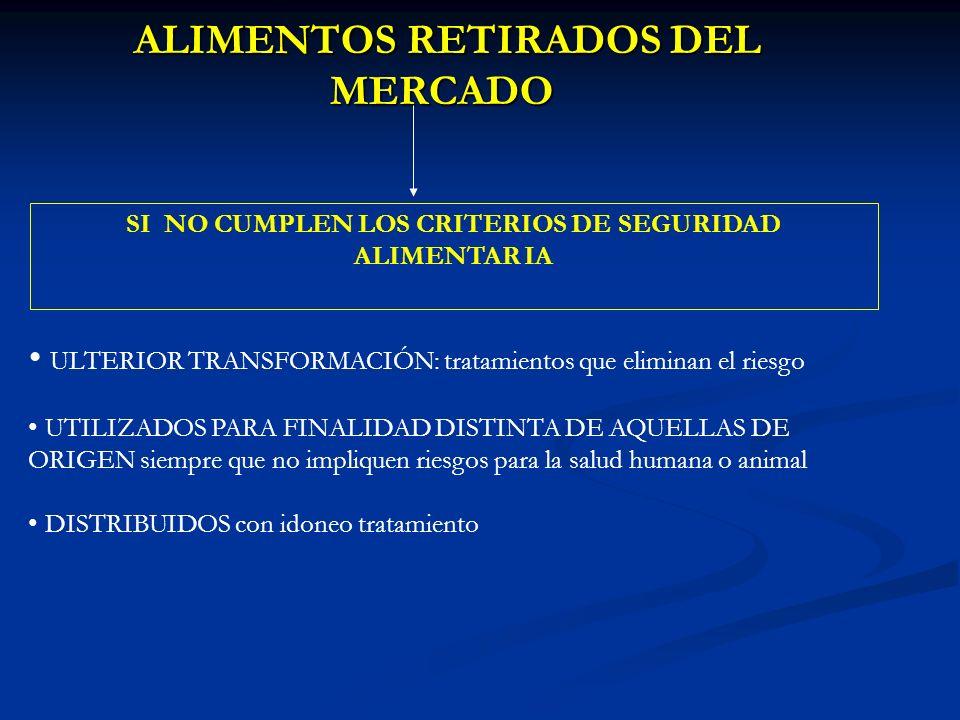 ALIMENTOS RETIRADOS DEL MERCADO ALIMENTOS RETIRADOS DEL MERCADO ULTERIOR TRANSFORMACIÓN: tratamientos que eliminan el riesgo UTILIZADOS PARA FINALIDAD DISTINTA DE AQUELLAS DE ORIGEN siempre que no impliquen riesgos para la salud humana o animal DISTRIBUIDOS con idoneo tratamiento SI NO CUMPLEN LOS CRITERIOS DE SEGURIDAD ALIMENTAR IA