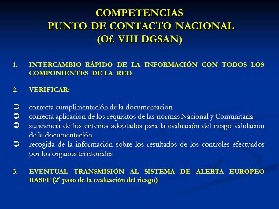 COMPETENCIAS PUNTO DE CONTACTO NACIONAL (Of. VIII DGSAN) 1.INTERCAMBIO RÁPIDO DE LA INFORMACIÓN CON TODOS LOS COMPONIENTES DE LA RED 2.VERIFICAR: corr