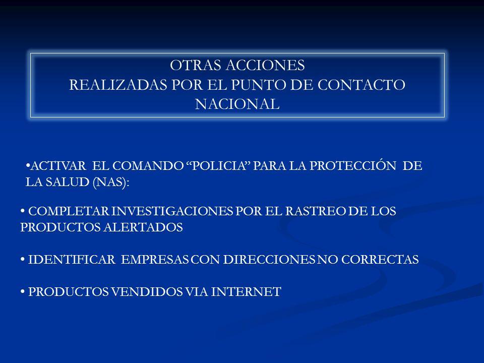 OTRAS ACCIONES REALIZADAS POR EL PUNTO DE CONTACTO NACIONAL COMPLETAR INVESTIGACIONES POR EL RASTREO DE LOS PRODUCTOS ALERTADOS IDENTIFICAR EMPRESAS CON DIRECCIONES NO CORRECTAS PRODUCTOS VENDIDOS VIA INTERNET ACTIVAR EL COMANDO POLICIA PARA LA PROTECCIÓN DE LA SALUD (NAS):