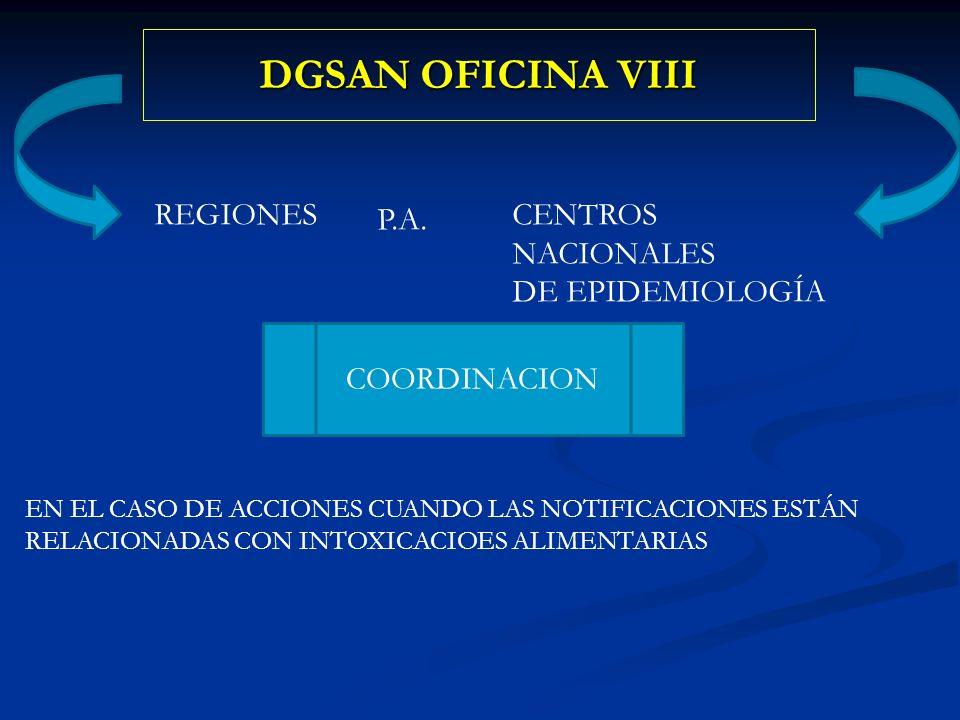 DGSAN OFICINA VIII COORDINACION REGIONES P.A. CENTROS NACIONALES DE EPIDEMIOLOGÍA EN EL CASO DE ACCIONES CUANDO LAS NOTIFICACIONES ESTÁN RELACIONADAS