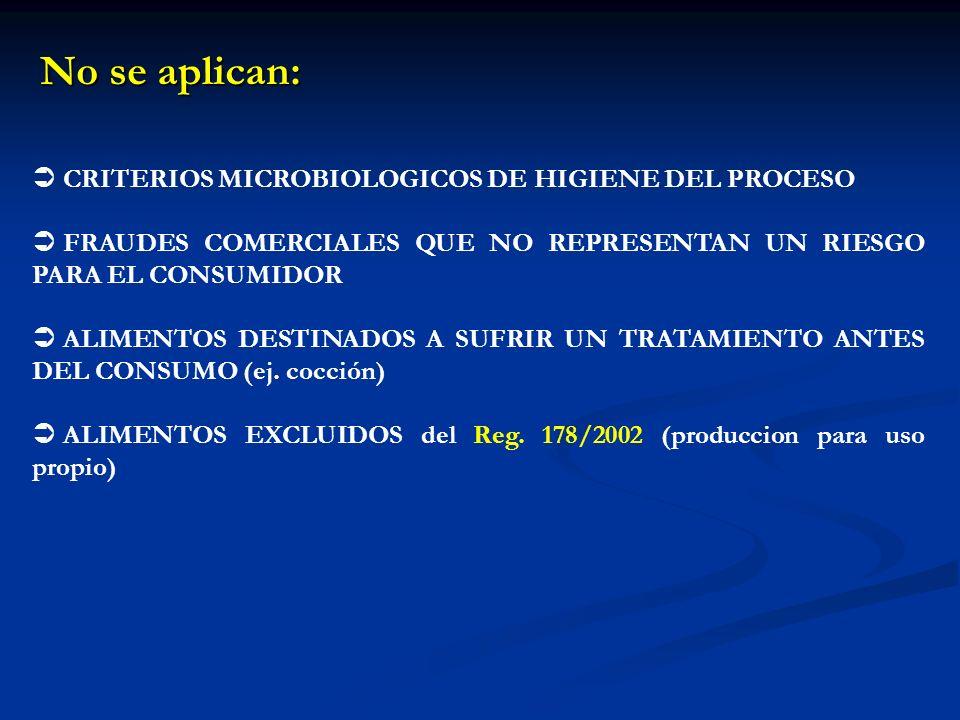 No se aplican: CRITERIOS MICROBIOLOGICOS DE HIGIENE DEL PROCESO FRAUDES COMERCIALES QUE NO REPRESENTAN UN RIESGO PARA EL CONSUMIDOR ALIMENTOS DESTINADOS A SUFRIR UN TRATAMIENTO ANTES DEL CONSUMO (ej.