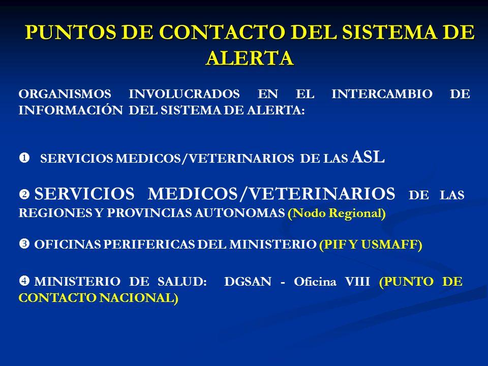 PUNTOS DE CONTACTO DEL SISTEMA DE ALERTA ORGANISMOS INVOLUCRADOS EN EL INTERCAMBIO DE INFORMACIÓN DEL SISTEMA DE ALERTA: SERVICIOS MEDICOS/VETERINARIO