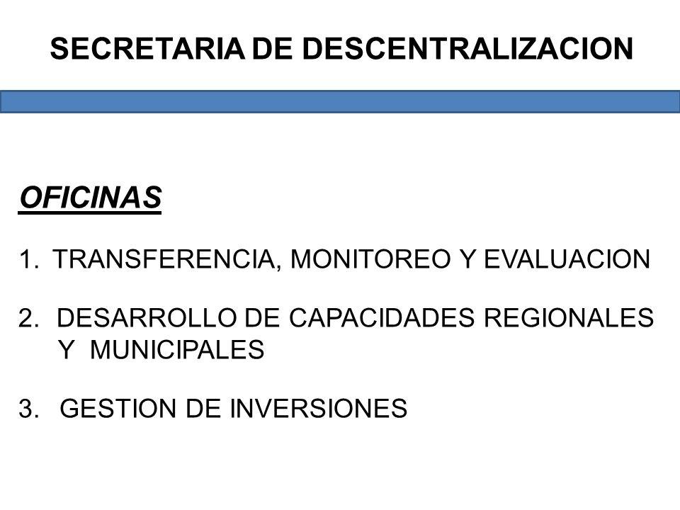 HORIZONTE TEMPORAL EJE / OBJETIVOLINEAMIENTO LARGO PLAZO MEDIANO PLAZO CORTO PLAZO EJES ESTRATEGICOS SECTORIALES OBJETIVOS ESTRATEGICOS (RESULTADOS DE IMPACTO) OBJETIVOS OPERATIVOS DESCENTRALIZACION MODERNIZACION COMPETITIVIDAD INCLUSIÓN Y EQUIDAD SOCIAL GOBERNABILIDAD -100% FUNC + PROG + RECURSOS TRANSFERIDAS - 100% GRs+GLs EJEC.PLANES DES.CAPACIDDs - UNA REGION PILOTO VALIDADA Y FUNCIONANDO 1.CONDUCCION DEL PROCESO DE DESCENT.