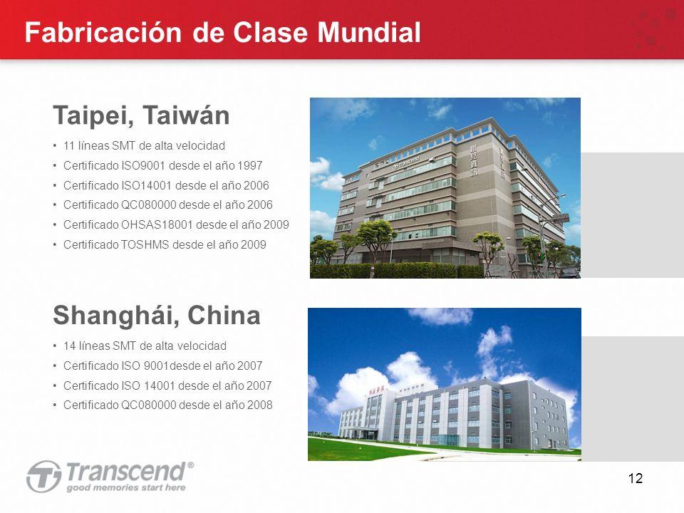 12 Fabricación de Clase Mundial Speed Shanghái, China 14 líneas SMT de alta velocidad Certificado ISO 9001desde el año 2007 Certificado ISO 14001 desde el año 2007 Certificado QC080000 desde el año 2008 Taipei, Taiwán 11 líneas SMT de alta velocidad Certificado ISO9001 desde el año 1997 Certificado ISO14001 desde el año 2006 Certificado QC080000 desde el año 2006 Certificado OHSAS18001 desde el año 2009 Certificado TOSHMS desde el año 2009