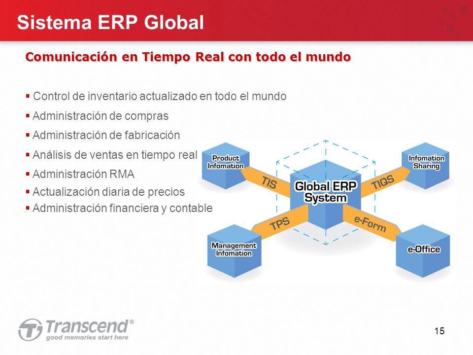 15 Sistema ERP Global Comunicación en Tiempo Real con todo el mundo Control de inventario actualizado en todo el mundo Administración de compras Administración de fabricación Análisis de ventas en tiempo real Administración RMA Actualización diaria de precios Administración financiera y contable