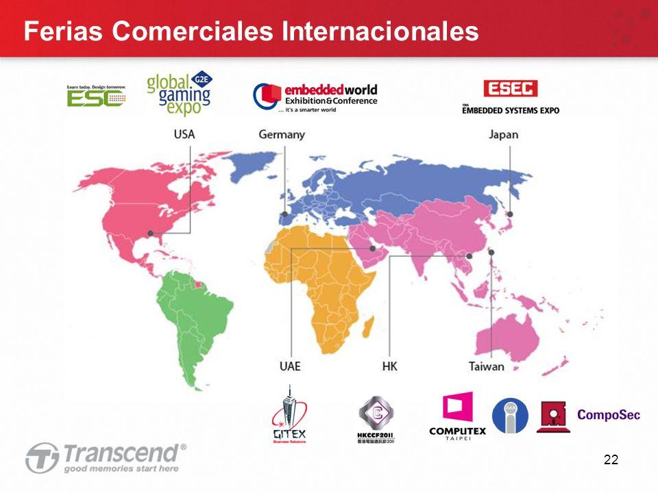 22 Ferias Comerciales Internacionales