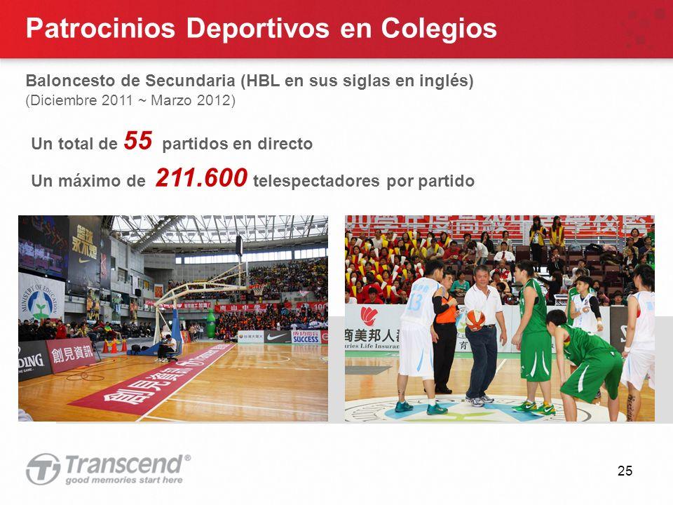 25 Patrocinios Deportivos en Colegios Baloncesto de Secundaria (HBL en sus siglas en inglés) (Diciembre 2011 ~ Marzo 2012) Un total de 55 partidos en directo Un máximo de 211.600 telespectadores por partido
